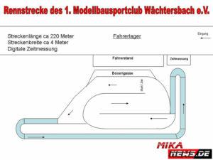 Strecke_Skizze_Wächtersbach