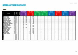offroad_thueringen_cup_2