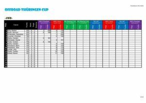 offroad_thueringen_cup_3