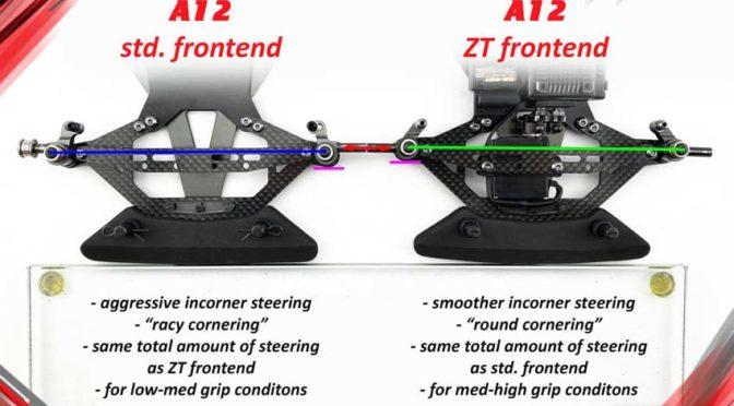 Info zum A12 von Awesomatix – Der Frontend-Vergleich